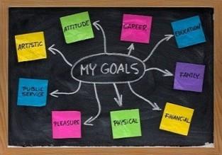 definizione_obiettivi