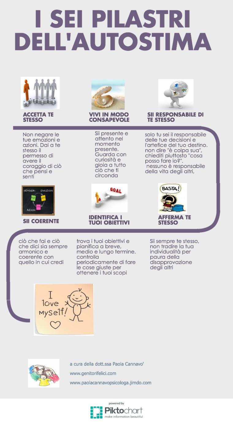 infografica-6-pilastri-autostima