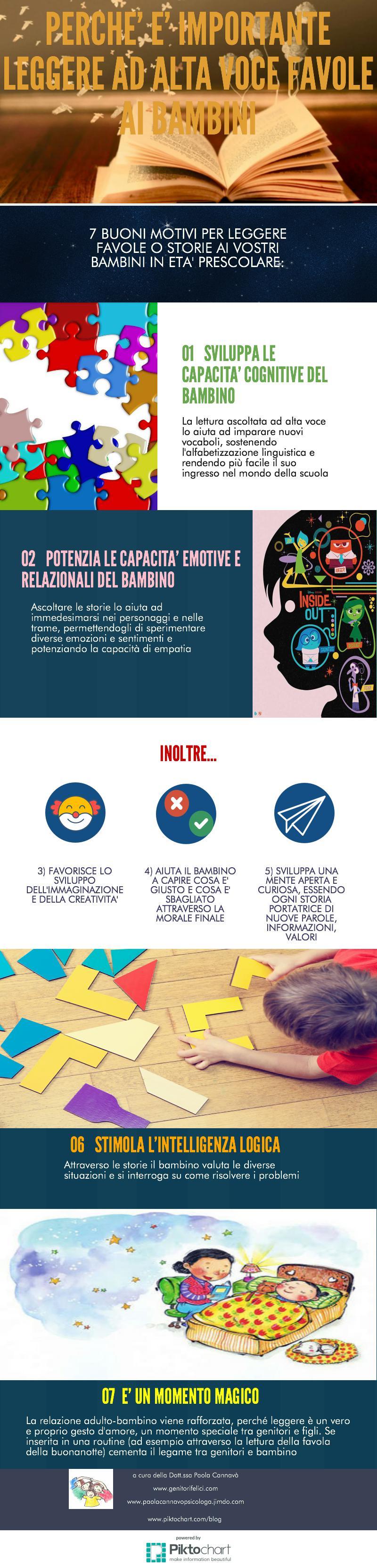 infografica-lettura-ai-bambini