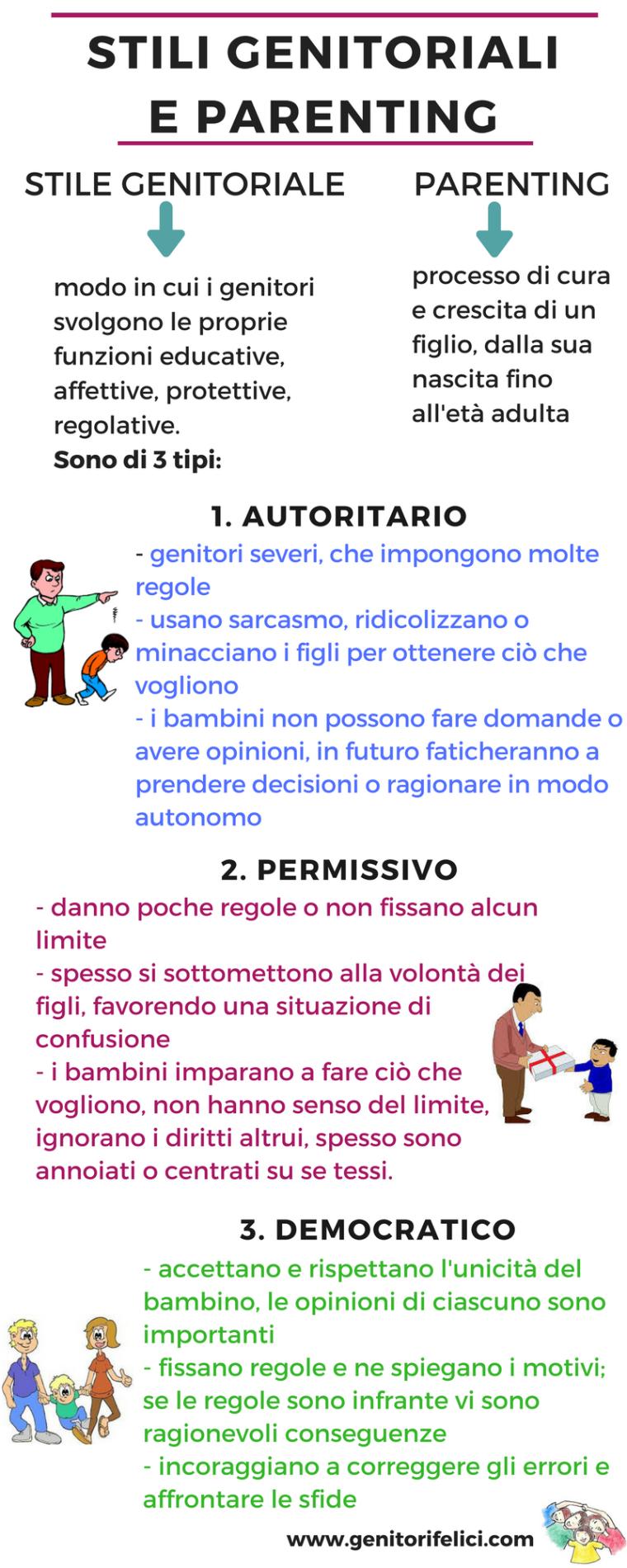 Stili genitoriali e parenting (infografica) -17 gen-